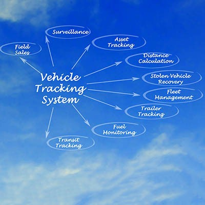 Ramp Up Distribution with Fleet Management Tools